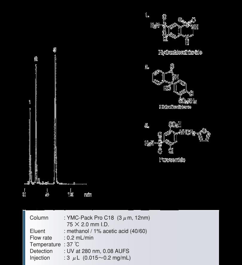 fluconazole 150mg