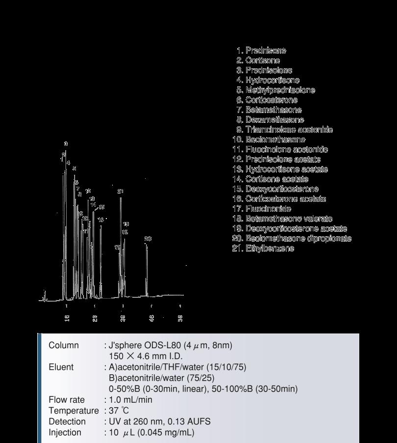adrenocorticosteroids wiki