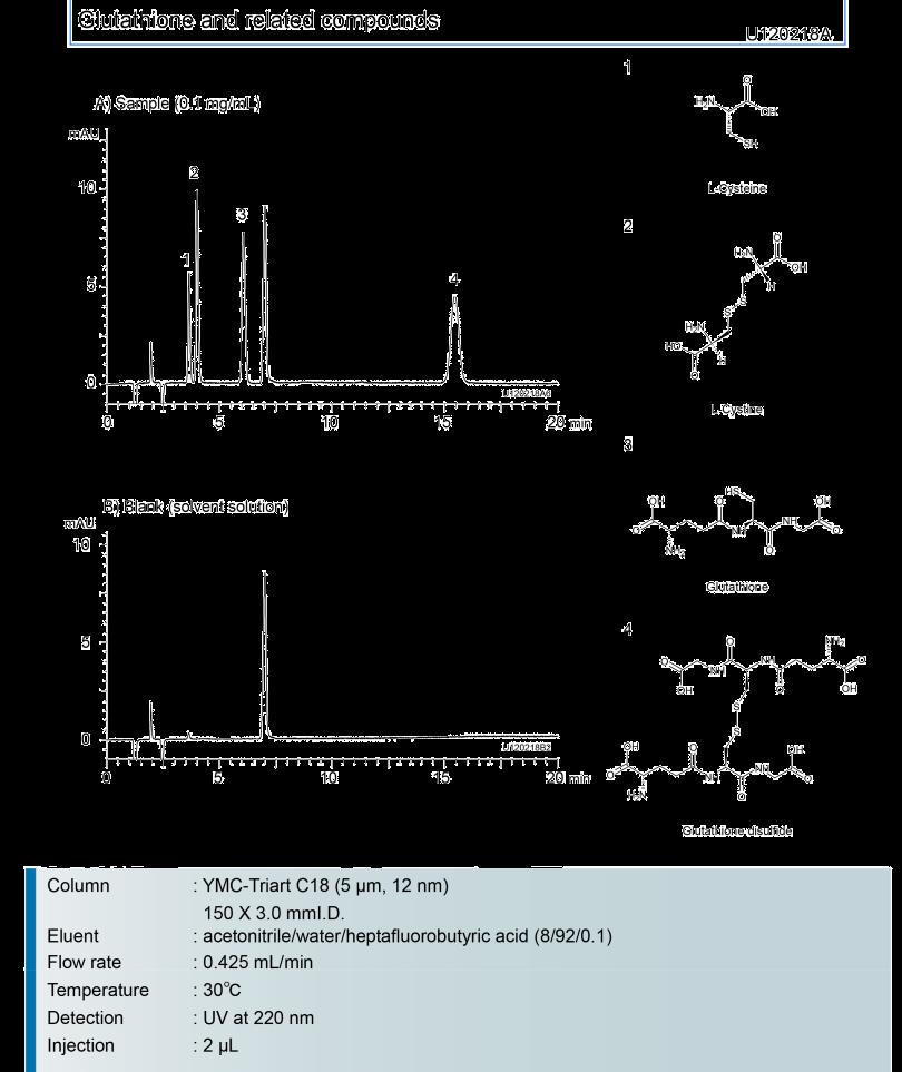 YMC-Triart HPLC/UHPLC columns - YMC